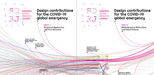 Special Issue: Design Contributions for the COVID-19 Global Emergency